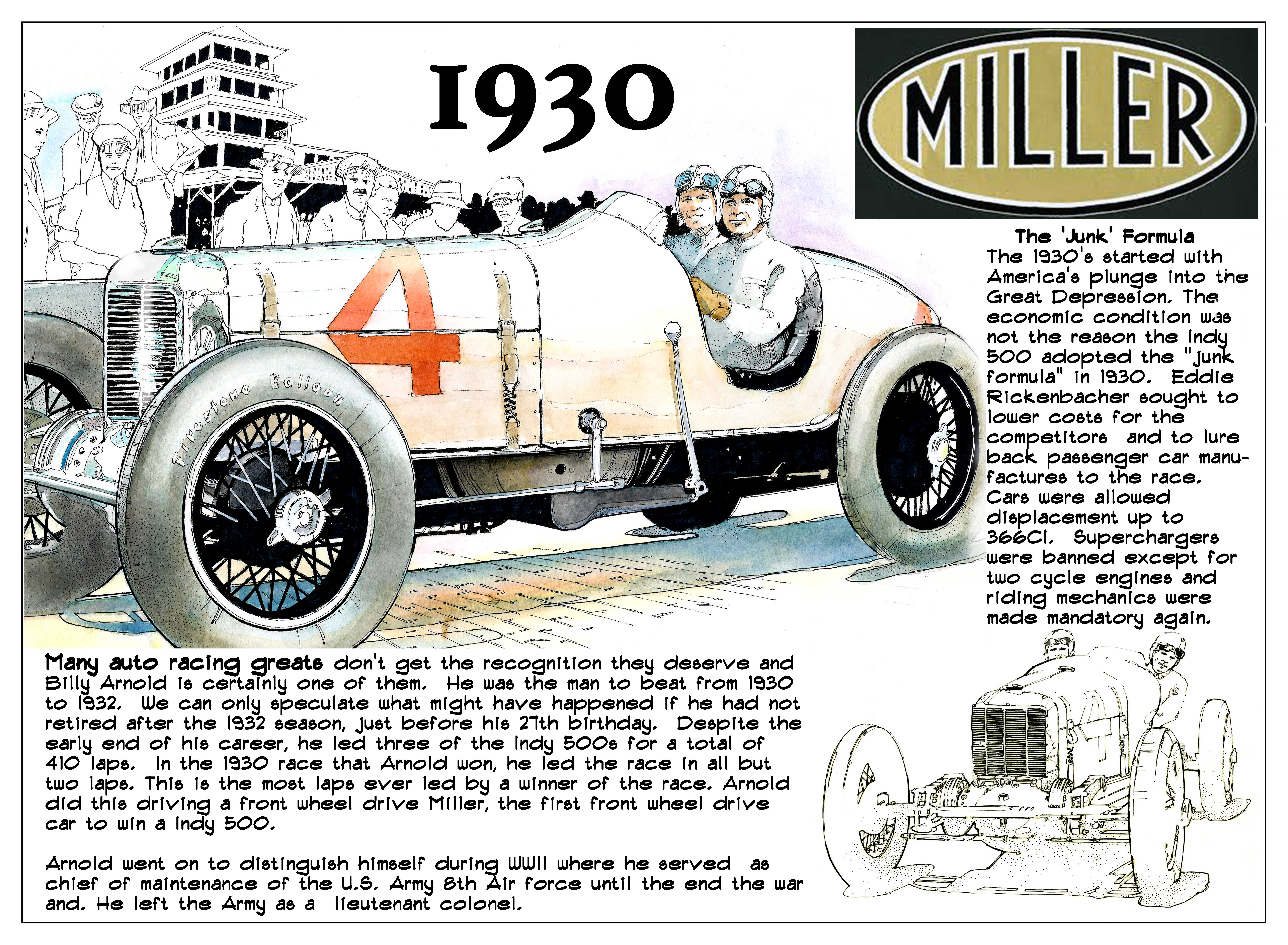 Billy Arnold, 1930 | First Super Speedway