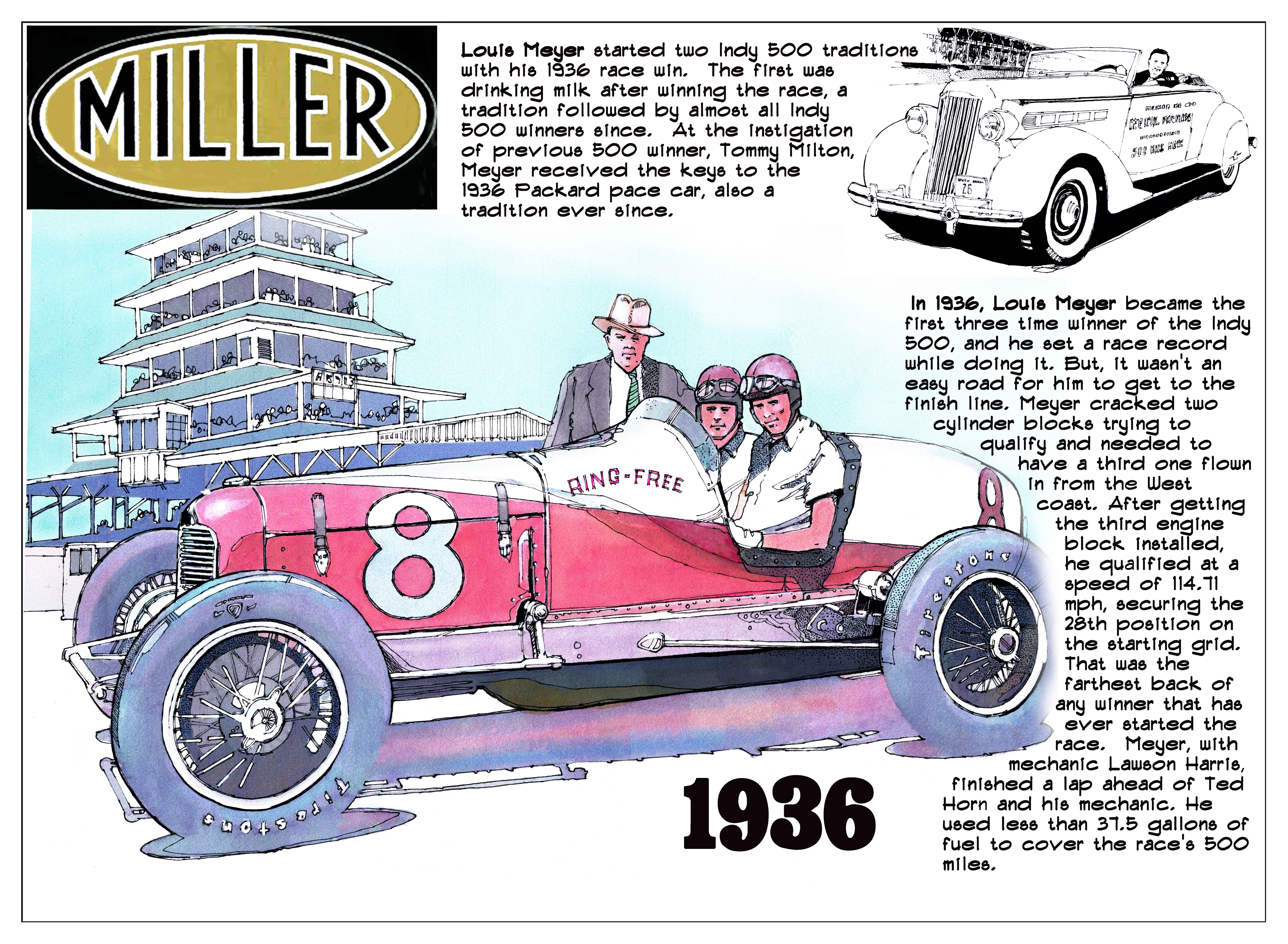 Auto Racing History | First Super Speedway
